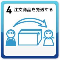 4.注文商品を発送する
