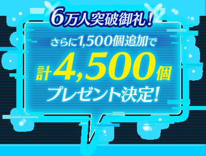 6万人突破御礼!さらに1,500個追加で計4,500個プレゼント決定!