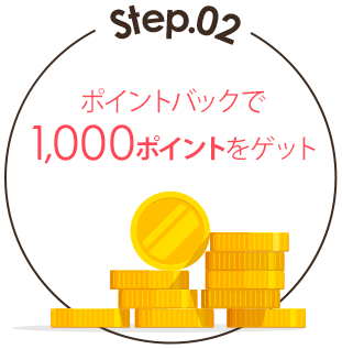 Step.02 ポイントバックで1,000ポイントをゲット