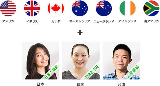 アメリカ イギリス カナダ オーストラリア ニュージーランド アイルランド 南アフリカ+日本