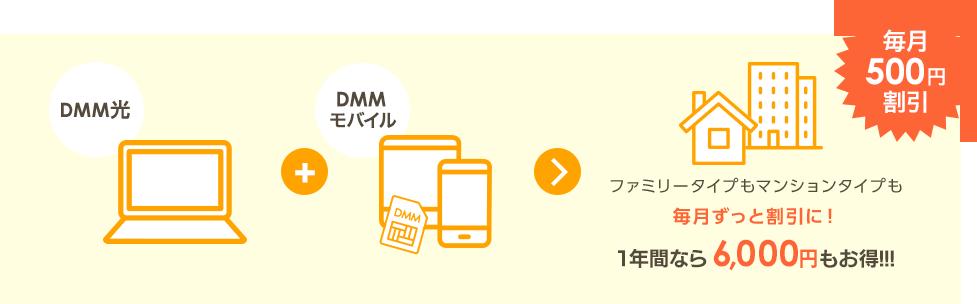 毎月500円割引 1年間なら6,000円もお得!!