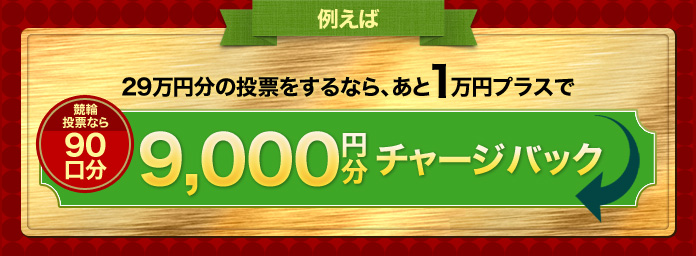 例えば、29万円分の投票をするなら、あと1万円プラスで競輪投票なら90口分 9000円分チャージバック