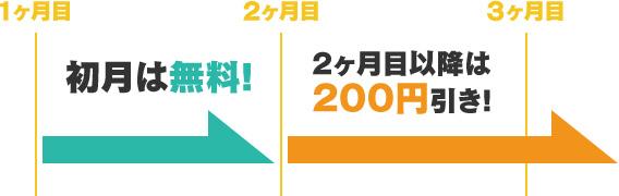 2ヶ月目以降は200円引き!