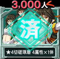 3,000人で4切磋琢磨 4属性×1体