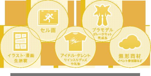イラスト・漫画・生原稿 セル画 アイドル・タレント プラモデル 無形商材