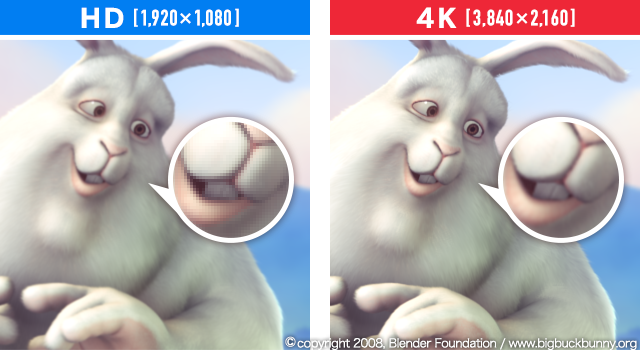 HD版との画素数比較
