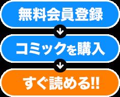 無料会員登録→コミックを購入→すぐ読める!!