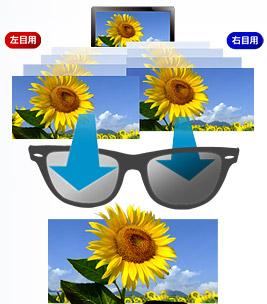 Blu-ray 3D規格 画像02