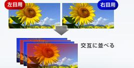 Blu-ray 3D規格 画像01